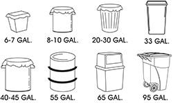 Dimensions des sacs poubelle industriels