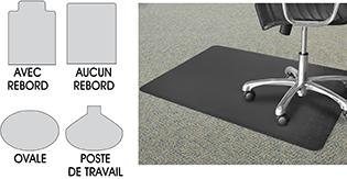 Formes de sous-chaise