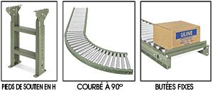 Supports en H, butées fixes et courbe de 90 degrés